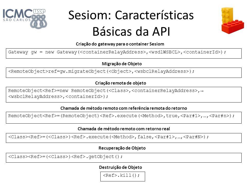 Sesiom: Características Básicas da API