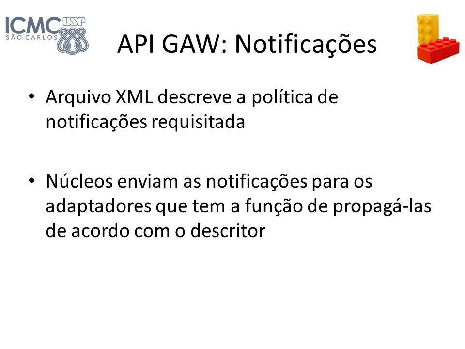 API GAW: Notificações Arquivo XML descreve a política de notificações requisitada.