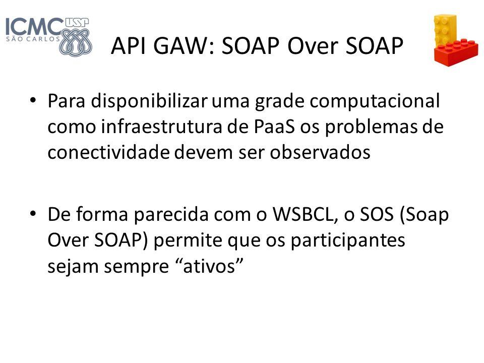 API GAW: SOAP Over SOAP Para disponibilizar uma grade computacional como infraestrutura de PaaS os problemas de conectividade devem ser observados.