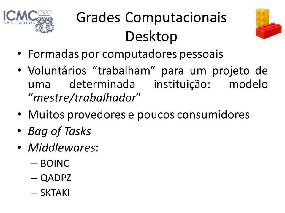 Grades Computacionais Desktop