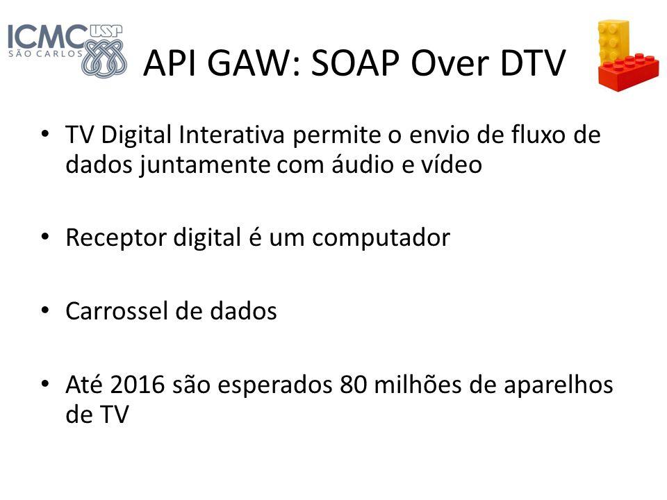 API GAW: SOAP Over DTV TV Digital Interativa permite o envio de fluxo de dados juntamente com áudio e vídeo.