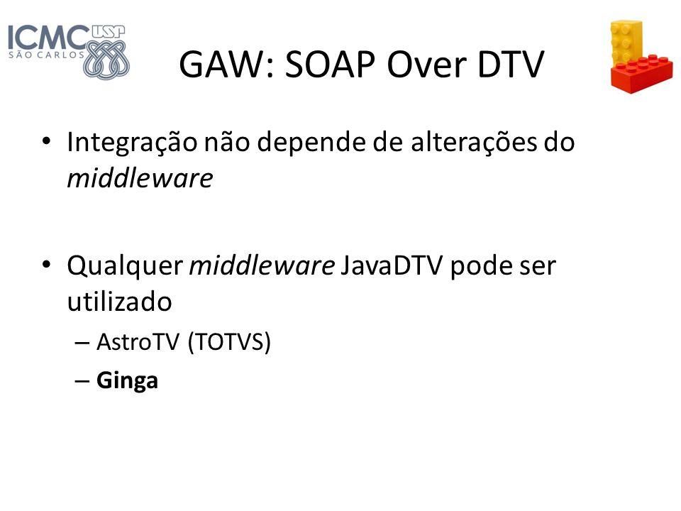 GAW: SOAP Over DTV Integração não depende de alterações do middleware