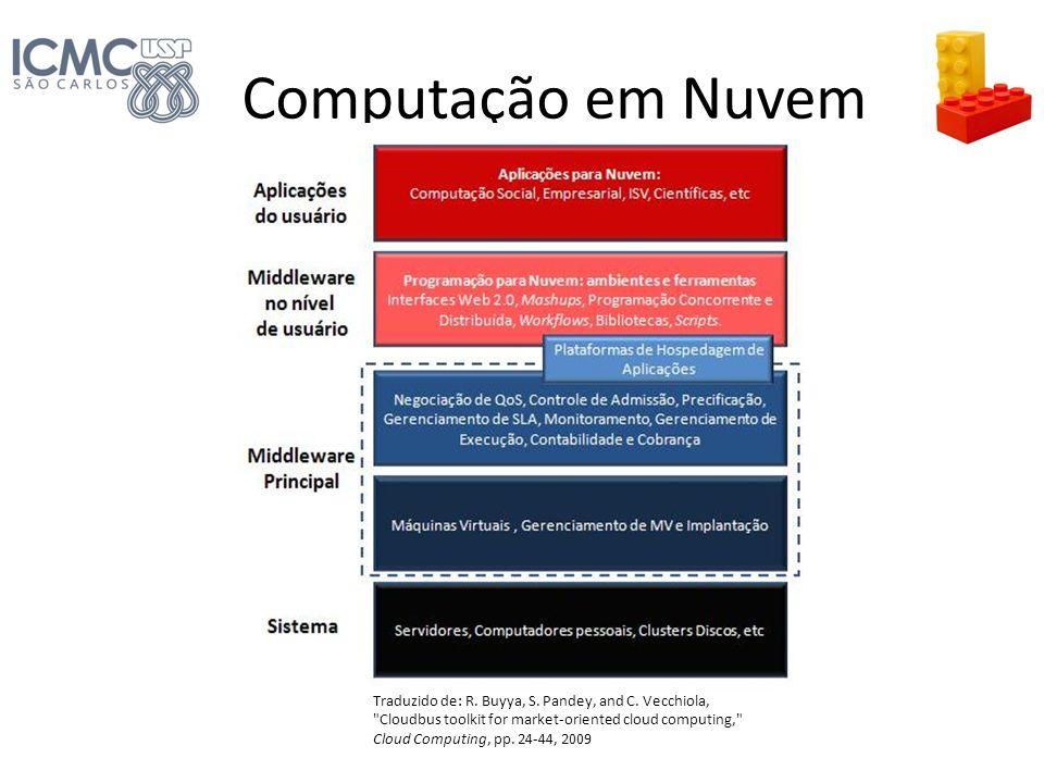 Computação em Nuvem Traduzido de: R. Buyya, S. Pandey, and C. Vecchiola, Cloudbus toolkit for market-oriented cloud computing,
