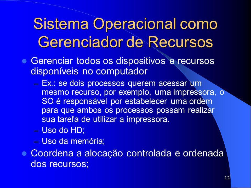 Sistema Operacional como Gerenciador de Recursos