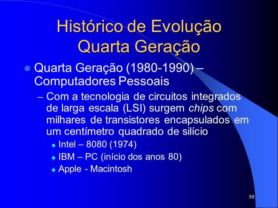 Histórico de Evolução Quarta Geração