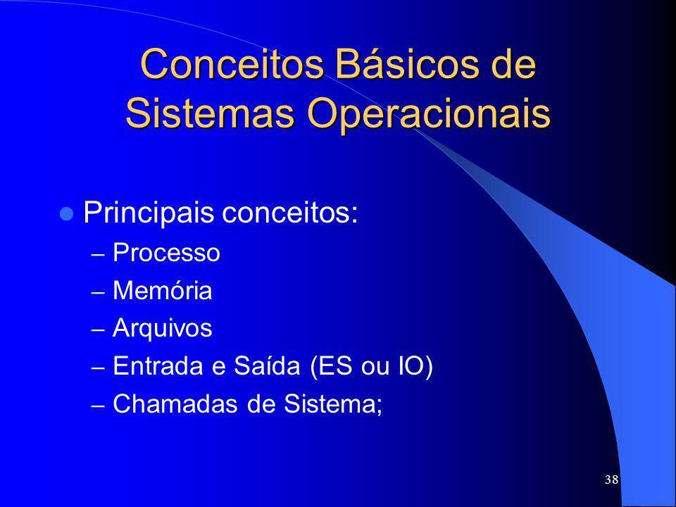 Conceitos Básicos de Sistemas Operacionais