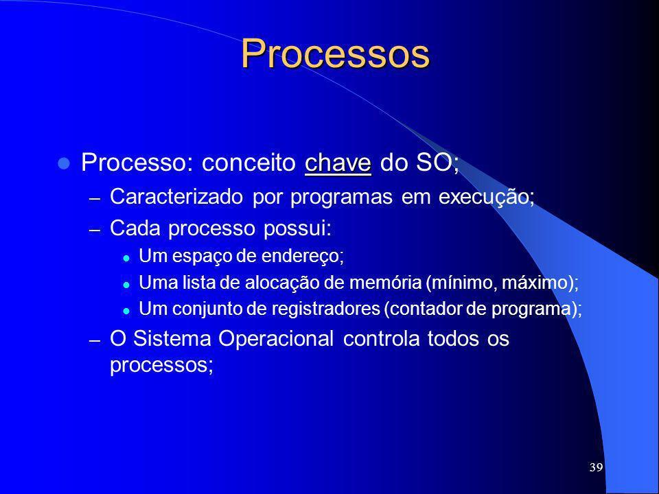 Processos Processo: conceito chave do SO;