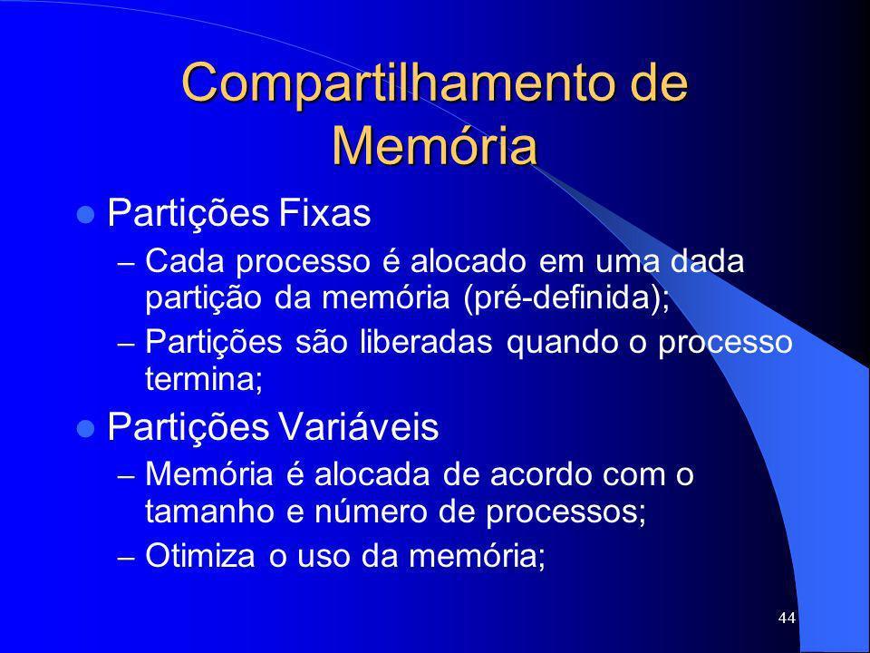 Compartilhamento de Memória