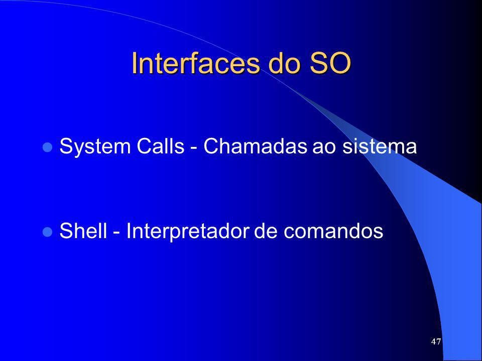 Interfaces do SO System Calls - Chamadas ao sistema