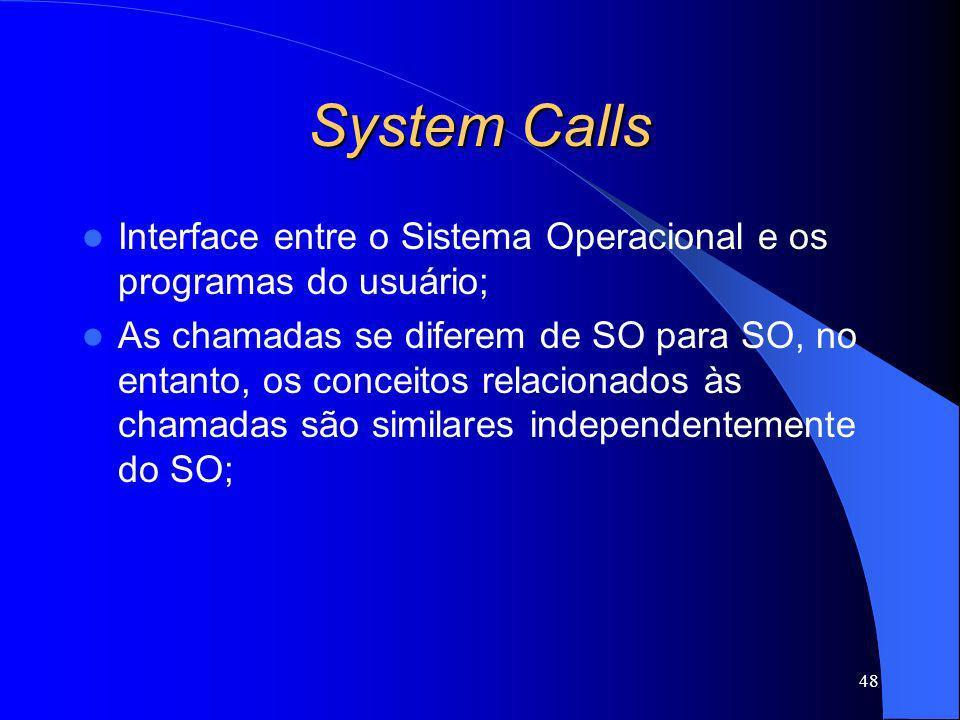 System Calls Interface entre o Sistema Operacional e os programas do usuário;