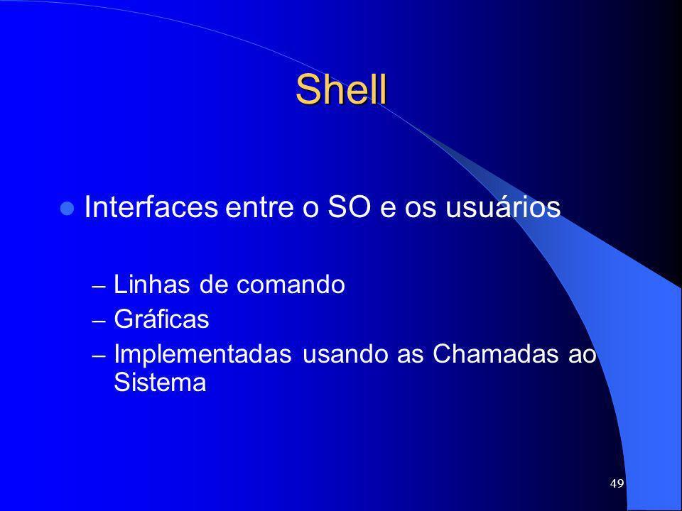 Shell Interfaces entre o SO e os usuários Linhas de comando Gráficas
