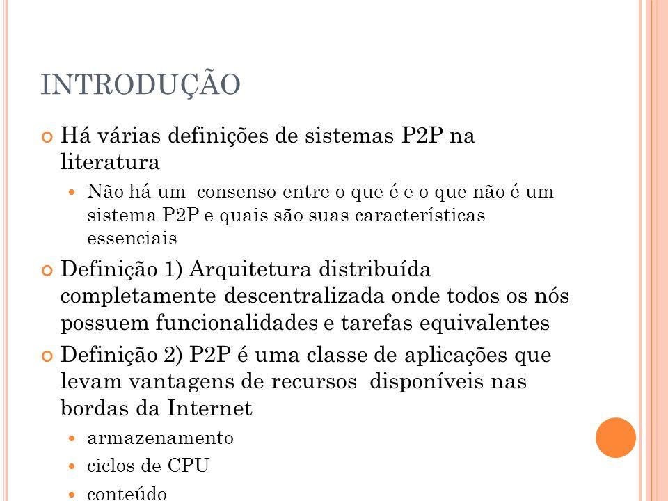 INTRODUÇÃO Há várias definições de sistemas P2P na literatura