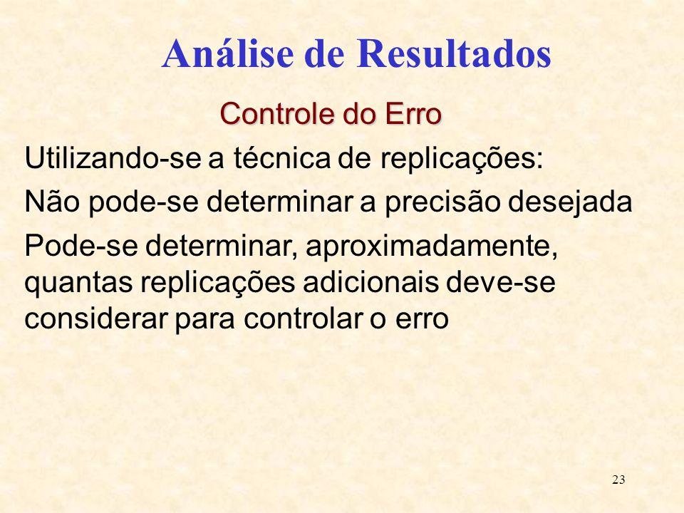 Análise de Resultados Controle do Erro