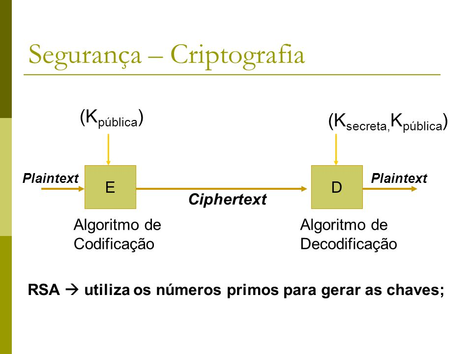 Segurança – Criptografia