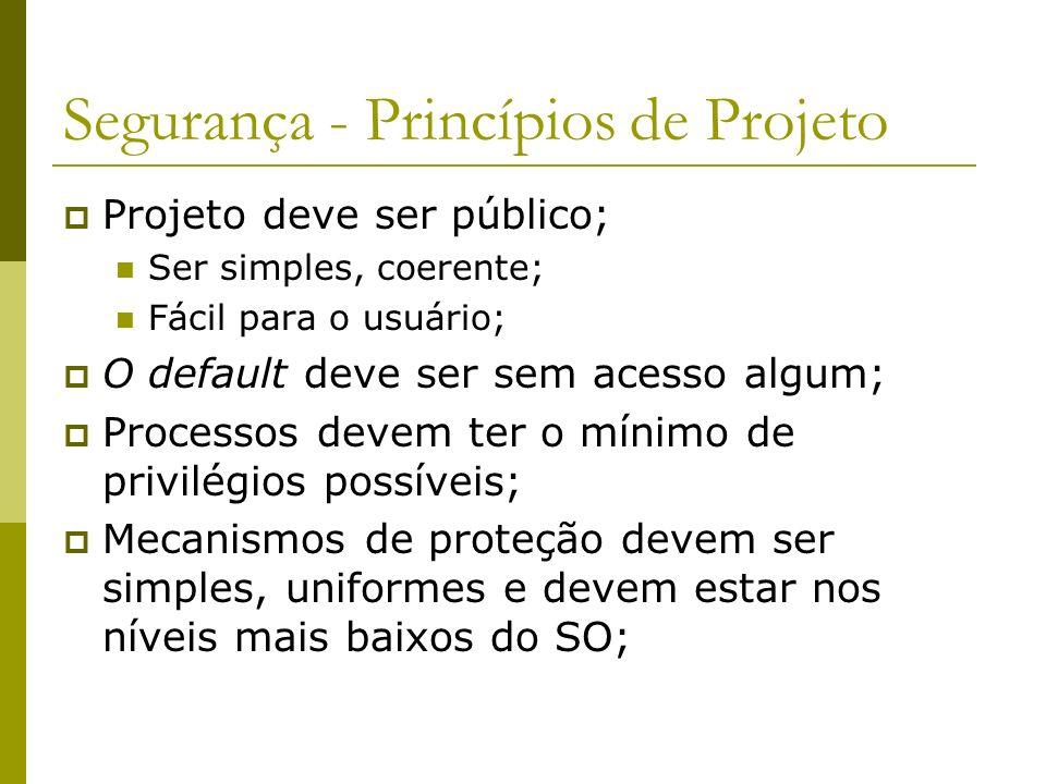 Segurança - Princípios de Projeto