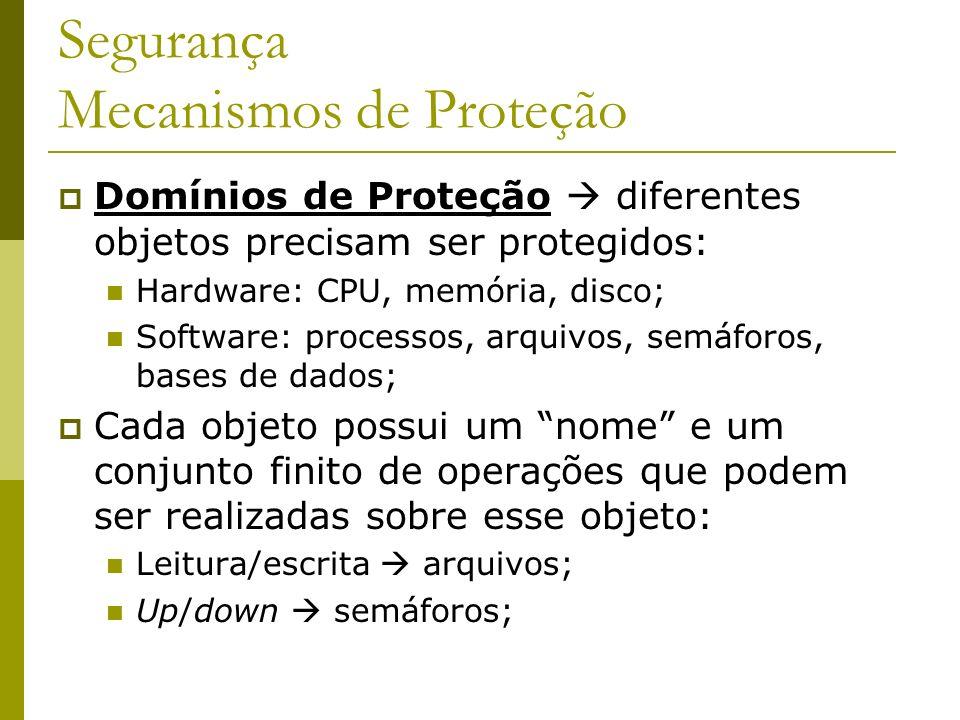 Segurança Mecanismos de Proteção
