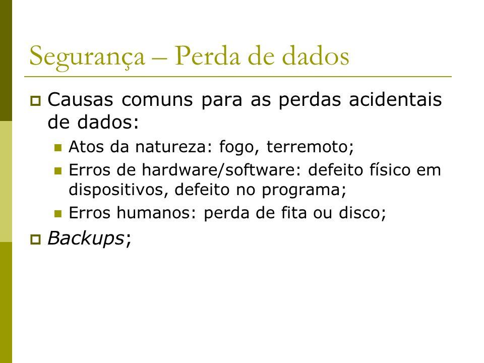 Segurança – Perda de dados