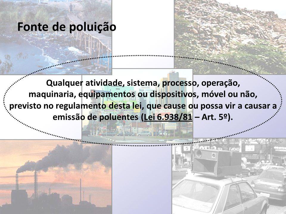 Fonte de poluição Qualquer atividade, sistema, processo, operação,
