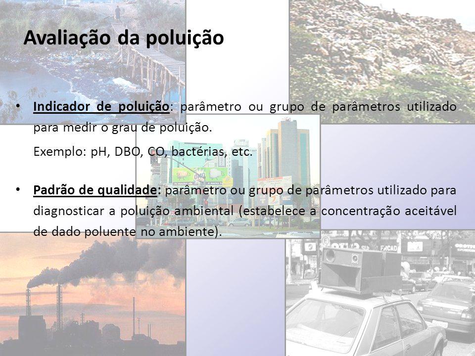 Avaliação da poluição Indicador de poluição: parâmetro ou grupo de parâmetros utilizado para medir o grau de poluição.