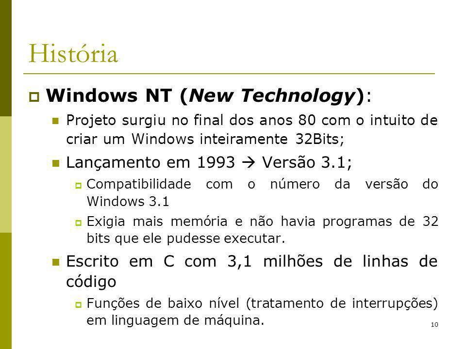 História Windows NT (New Technology): Lançamento em 1993  Versão 3.1;
