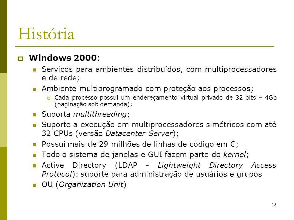 História Windows 2000: Serviços para ambientes distribuídos, com multiprocessadores e de rede; Ambiente multiprogramado com proteção aos processos;