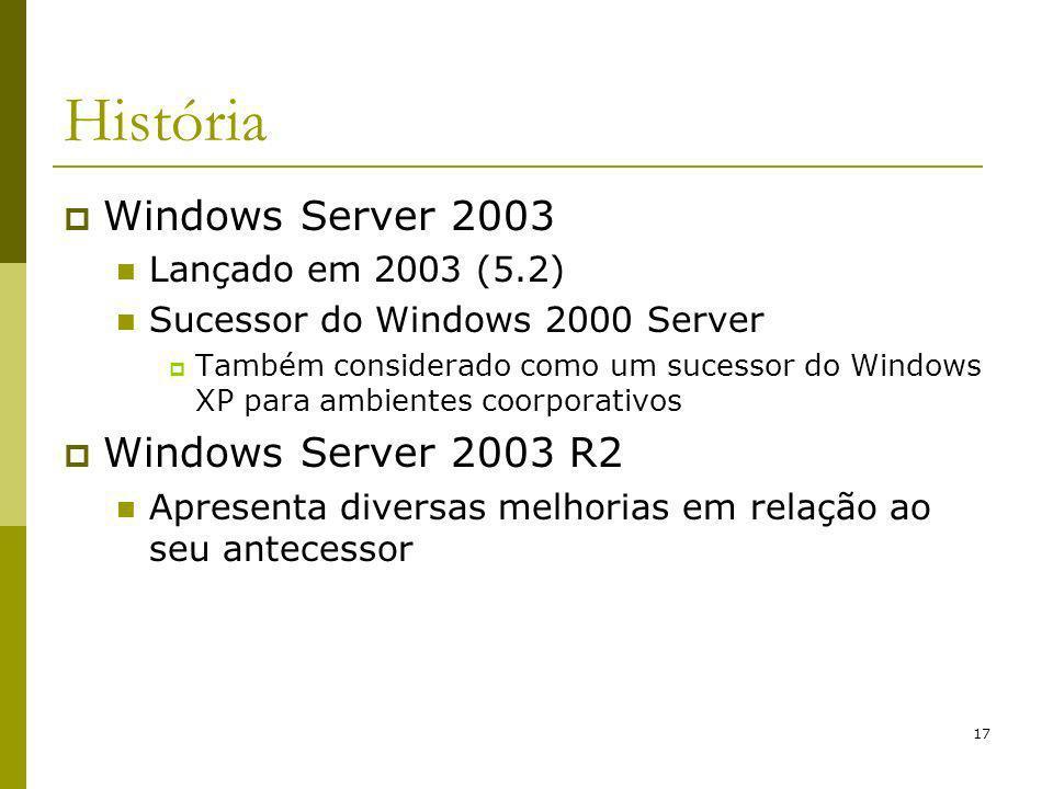 História Windows Server 2003 Windows Server 2003 R2