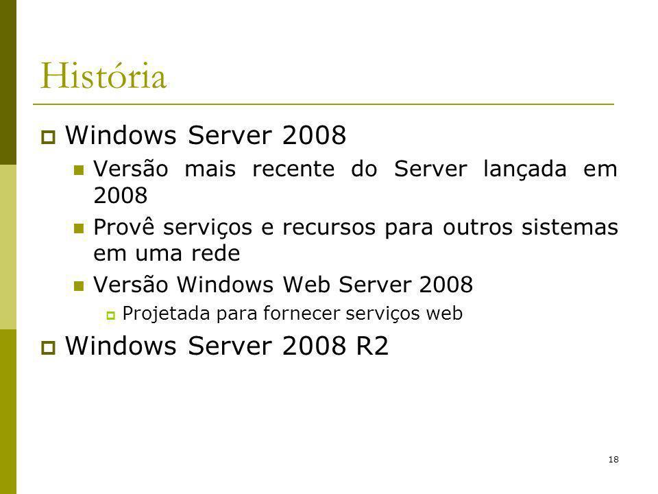 História Windows Server 2008 Windows Server 2008 R2