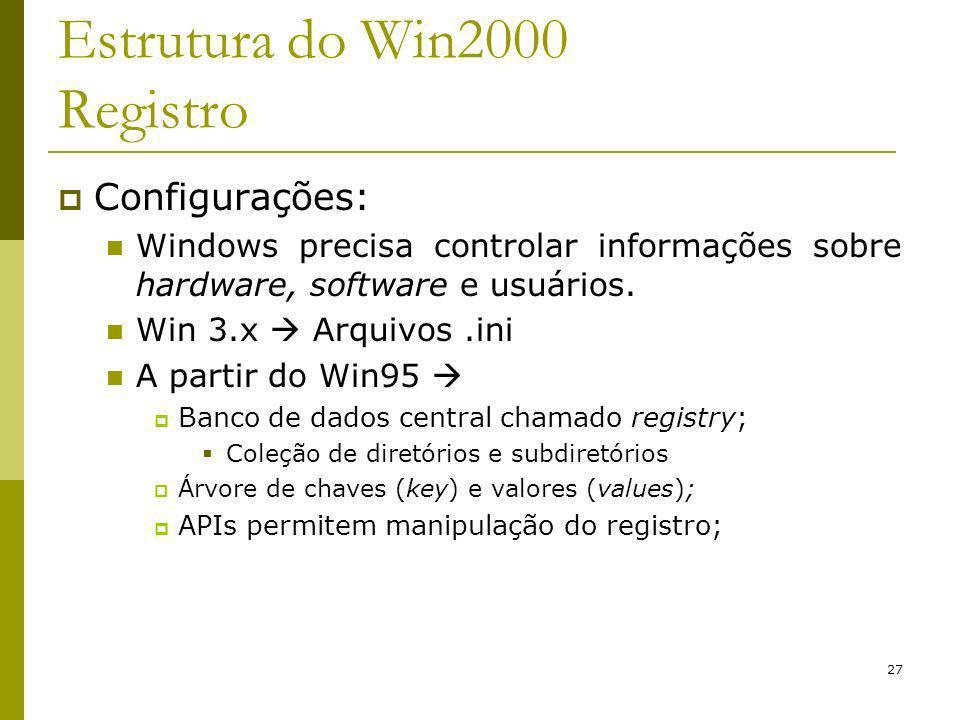 Estrutura do Win2000 Registro