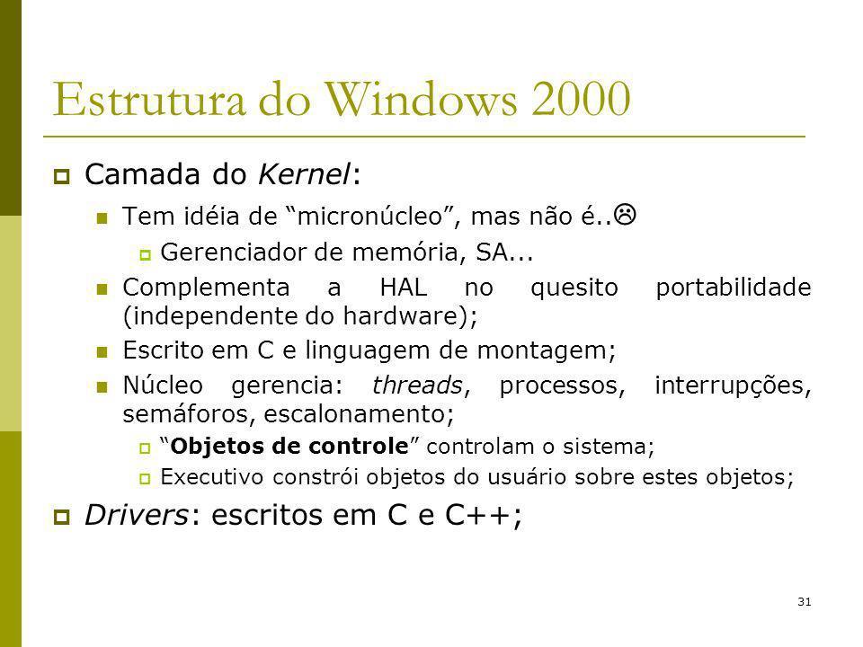 Estrutura do Windows 2000 Camada do Kernel: