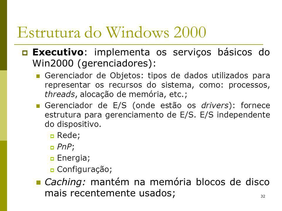 Estrutura do Windows 2000 Executivo: implementa os serviços básicos do Win2000 (gerenciadores):
