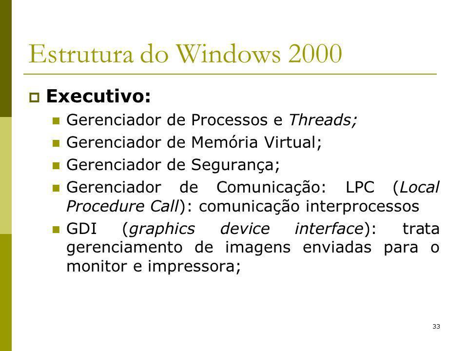 Estrutura do Windows 2000 Executivo: