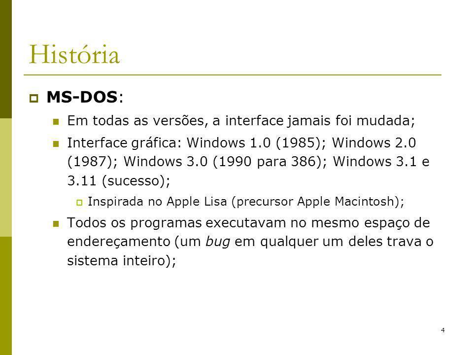 História MS-DOS: Em todas as versões, a interface jamais foi mudada;