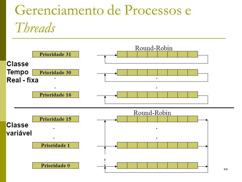 Gerenciamento de Processos e Threads