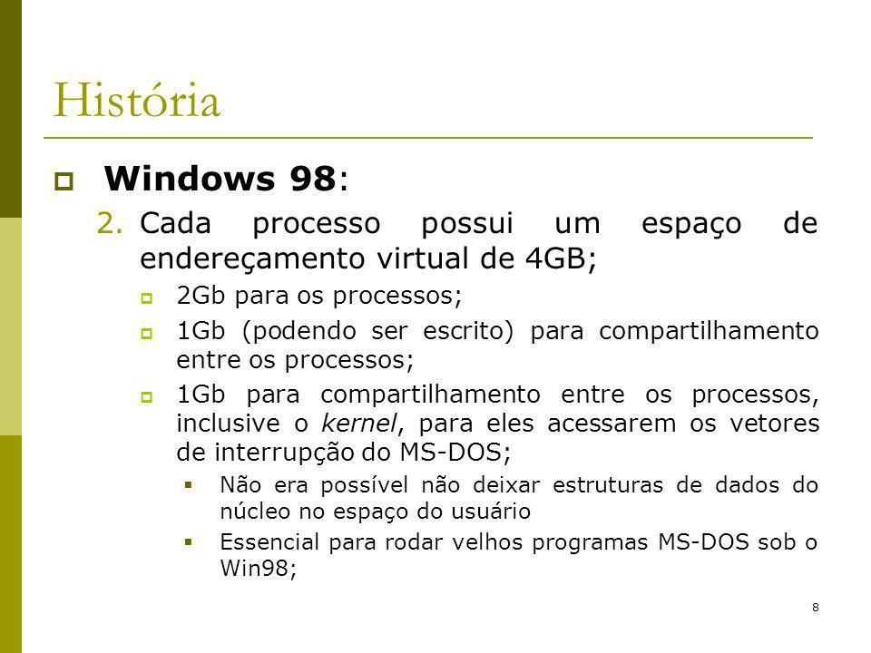 História Windows 98: Cada processo possui um espaço de endereçamento virtual de 4GB; 2Gb para os processos;