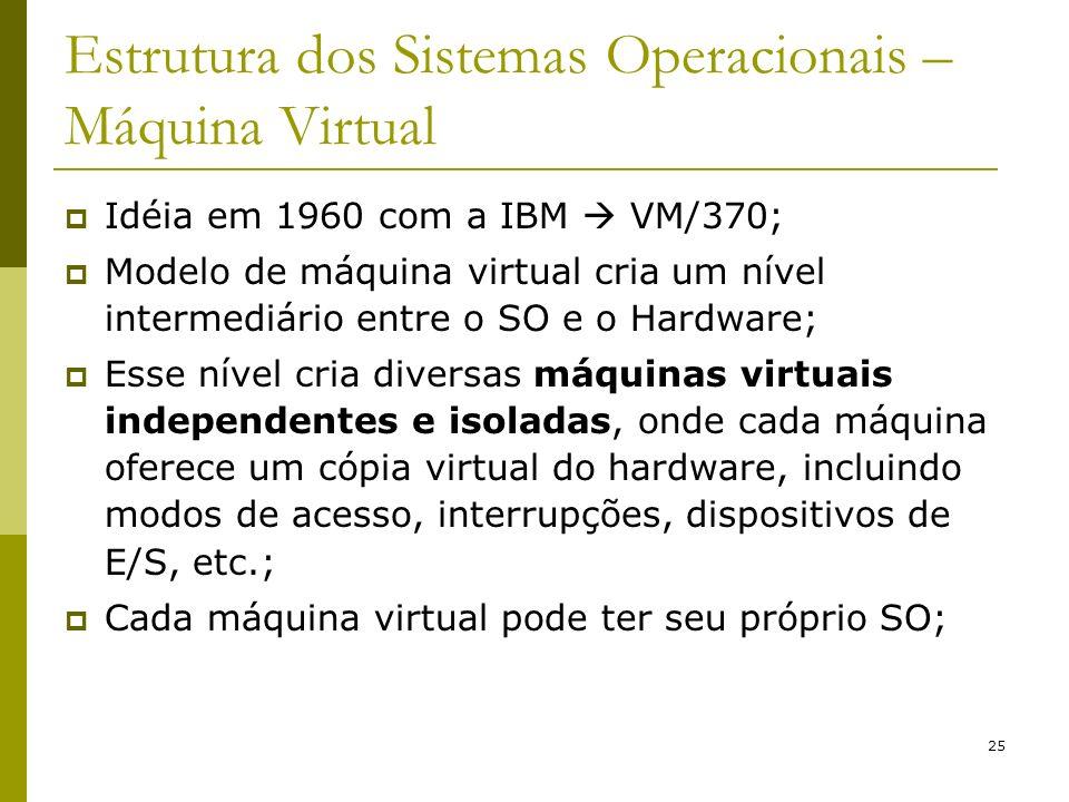Estrutura dos Sistemas Operacionais – Máquina Virtual