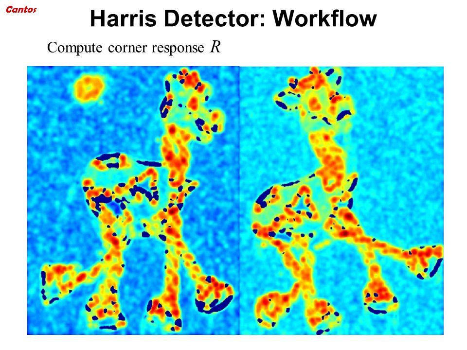Harris Detector: Workflow