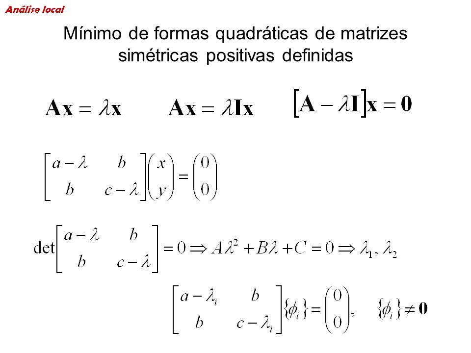 Análise local Mínimo de formas quadráticas de matrizes simétricas positivas definidas