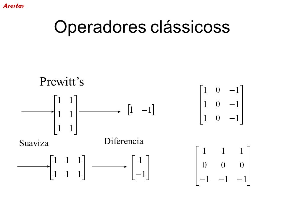 Operadores clássicoss