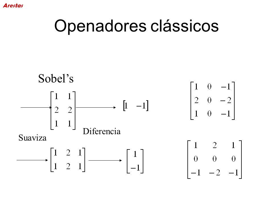 Arestas Openadores clássicos Sobel's Diferencia Suaviza 38