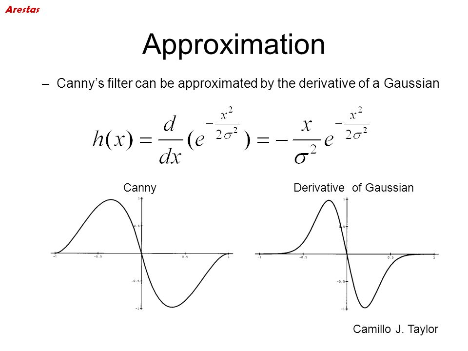 ArestasApproximation. Canny's filter can be approximated by the derivative of a Gaussian. Canny. Derivative of Gaussian.