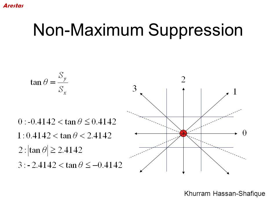Non-Maximum Suppression