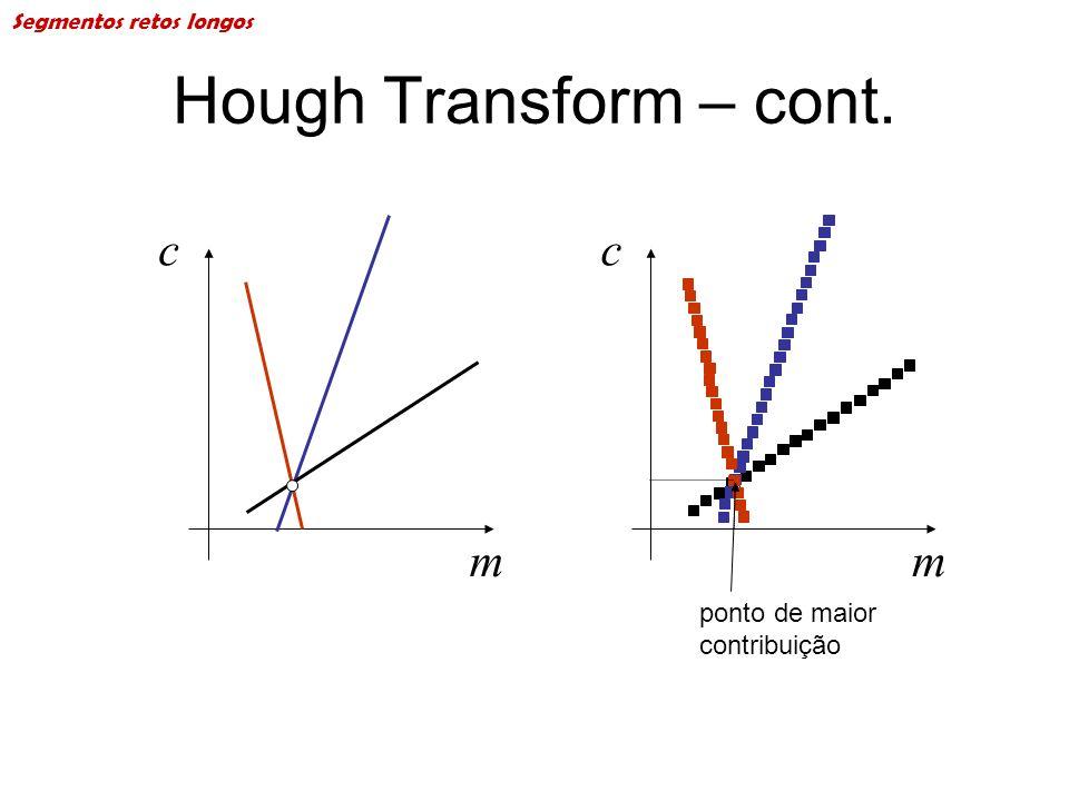 Hough Transform – cont. c c m m ponto de maior contribuição