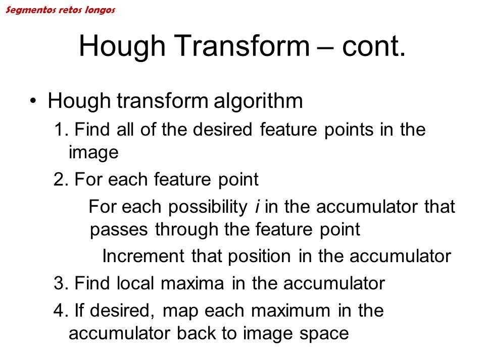 Hough Transform – cont. Hough transform algorithm