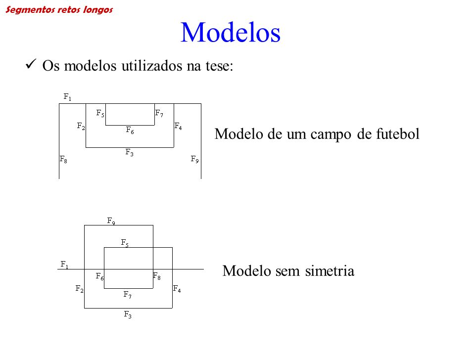 Modelos Os modelos utilizados na tese: Modelo de um campo de futebol