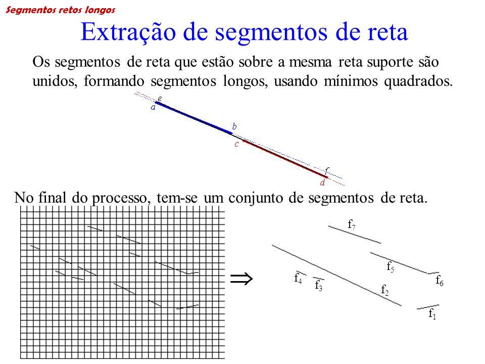 Extração de segmentos de reta