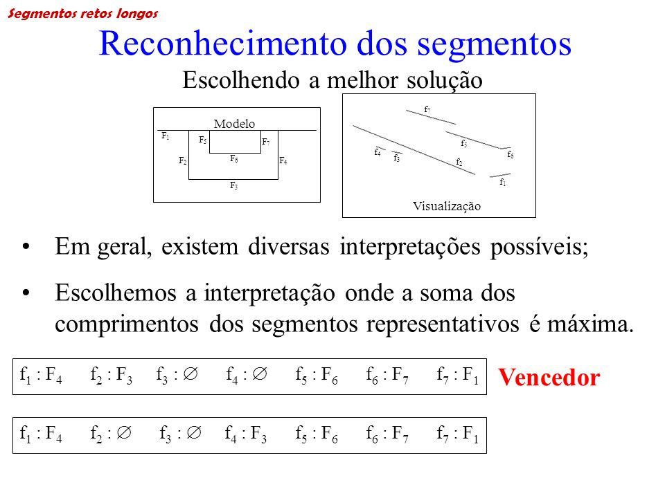 Reconhecimento dos segmentos