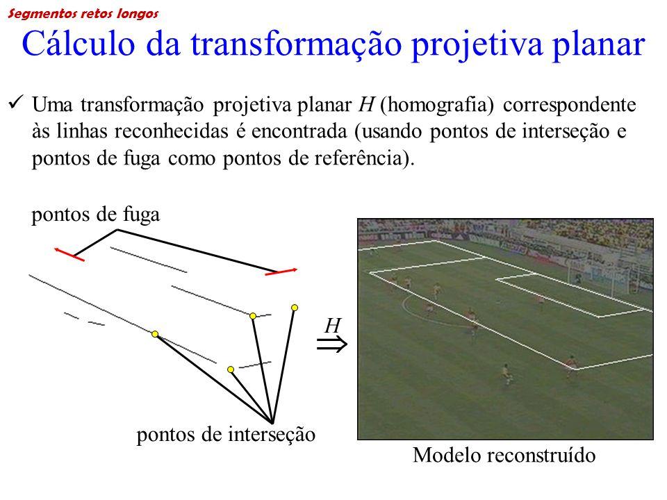 Cálculo da transformação projetiva planar