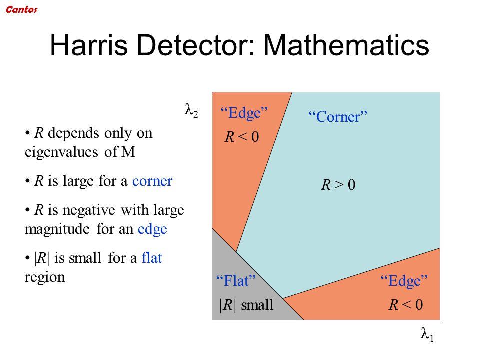 Harris Detector: Mathematics