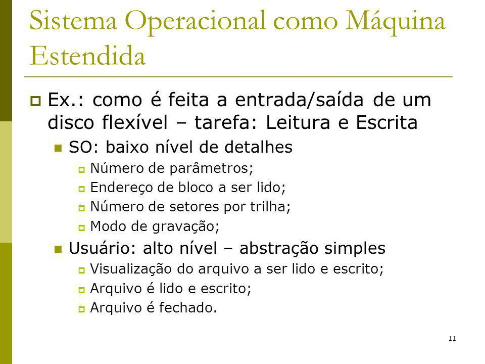 Sistema Operacional como Máquina Estendida