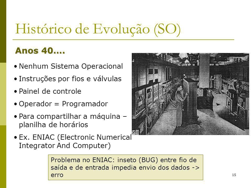 Histórico de Evolução (SO)